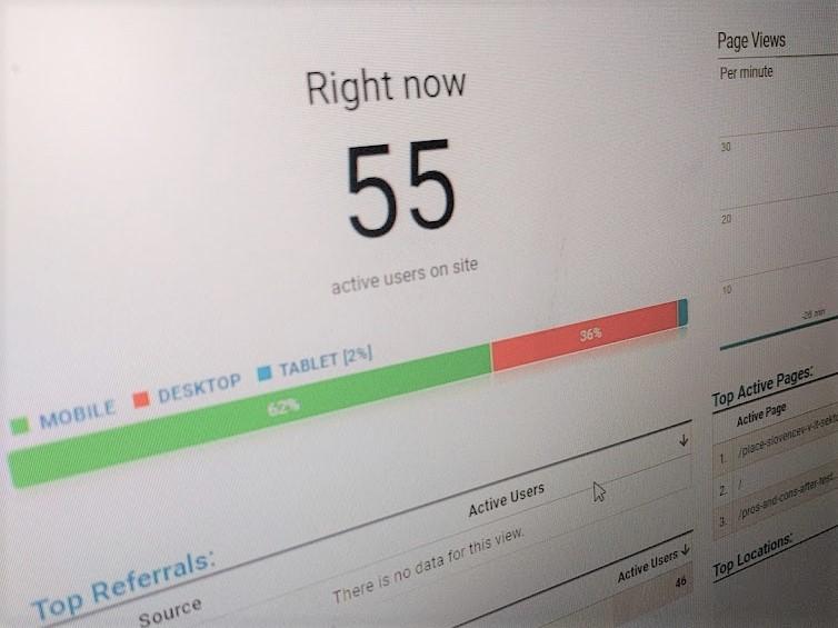 Google analytics current traffic